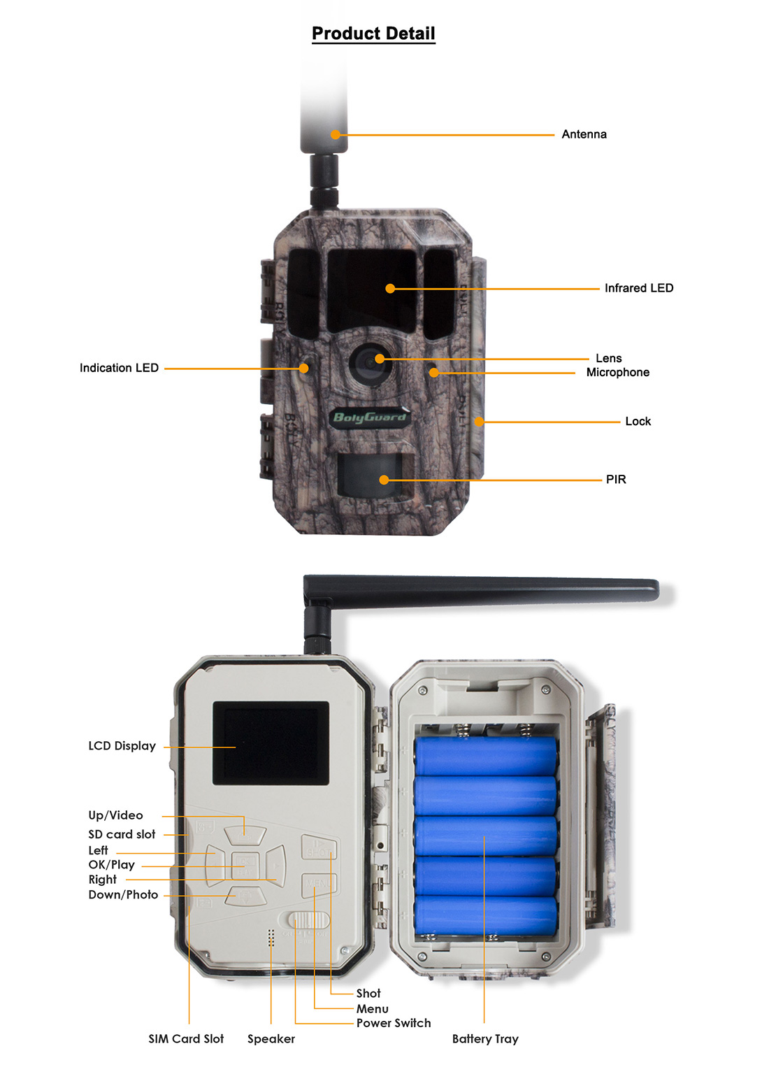 BolyGuard BG668-E36WG 4G Trail Camera 4